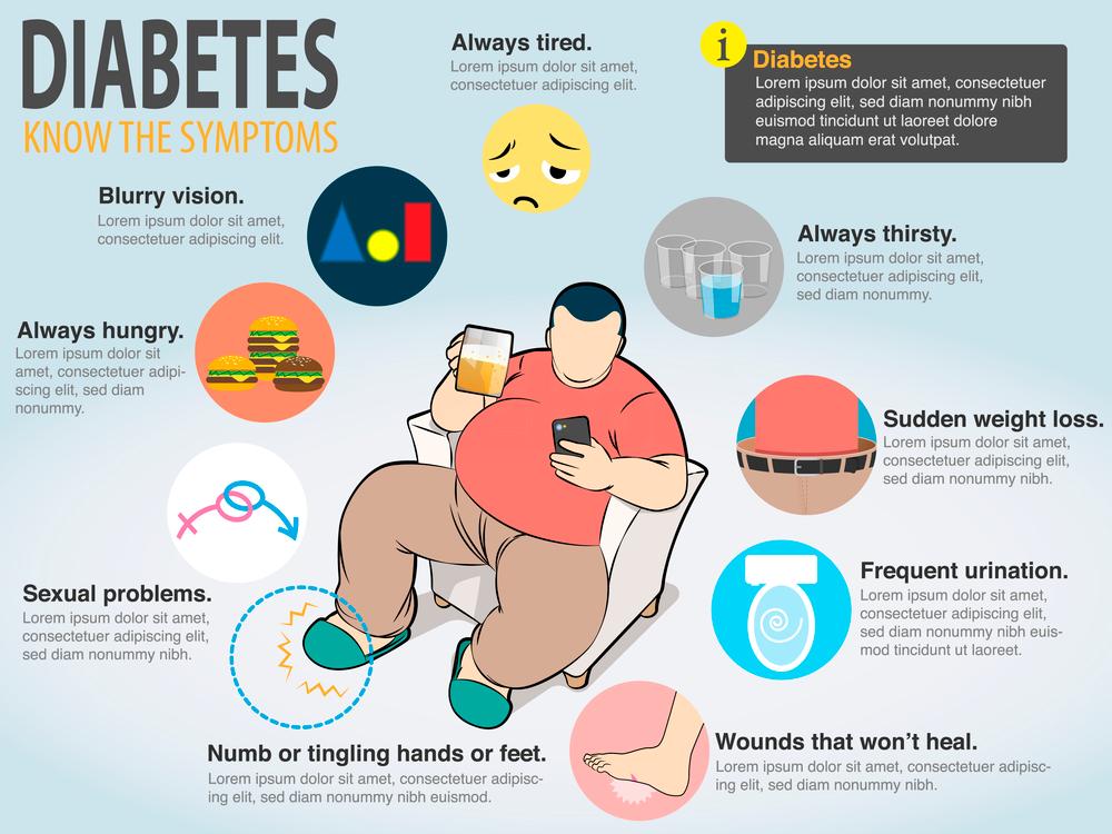 Enfermedades Asociadas a la Obesidad – Dr Jorge Nempeque